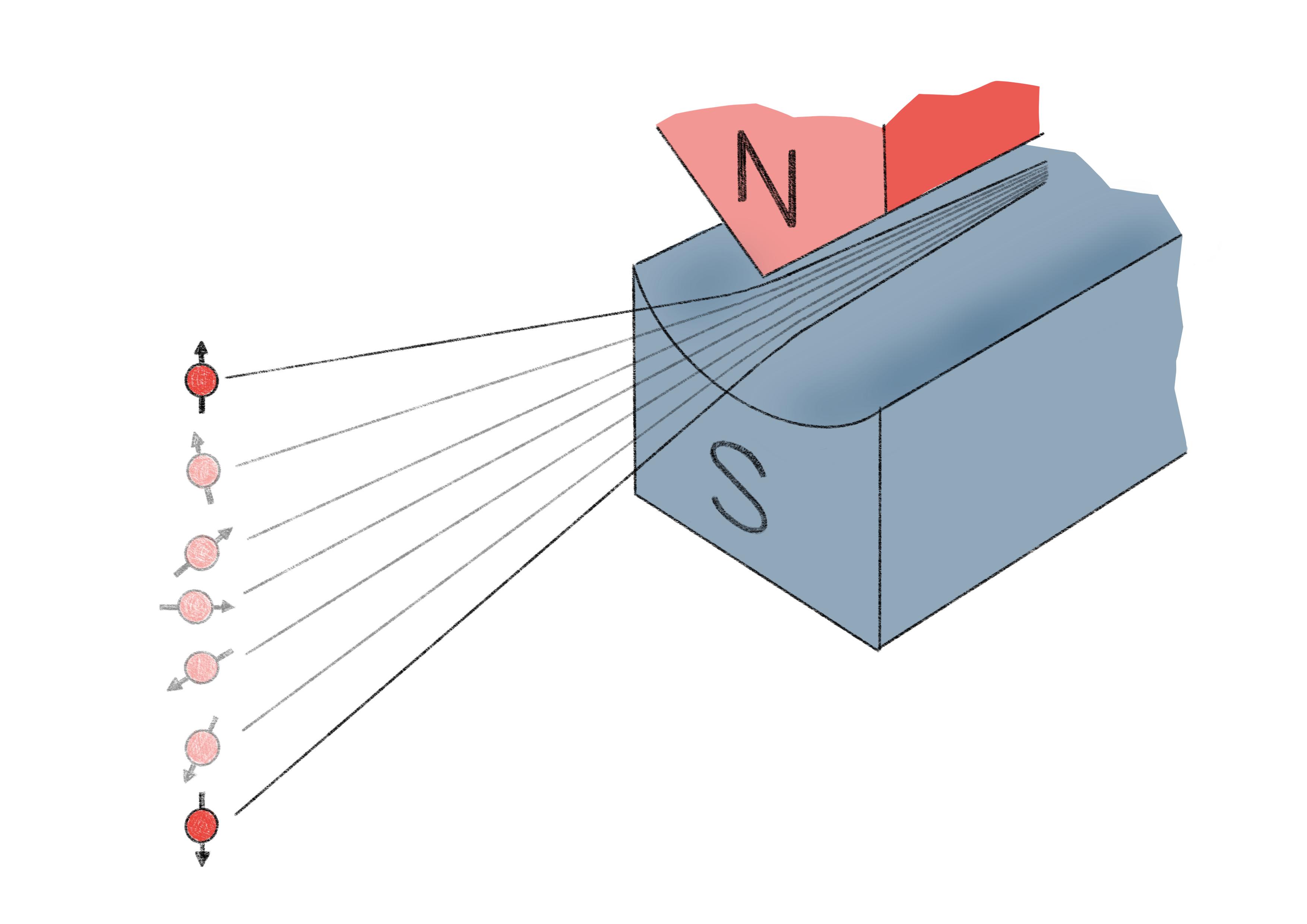 Quantencomputer hinterlaufen die klassischen Messerwartungen